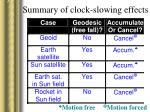 summary of clock slowing effects