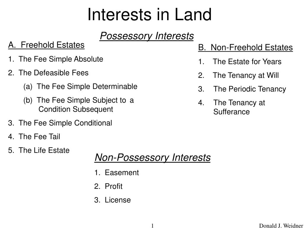 interests in land l.