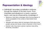 representation ideology