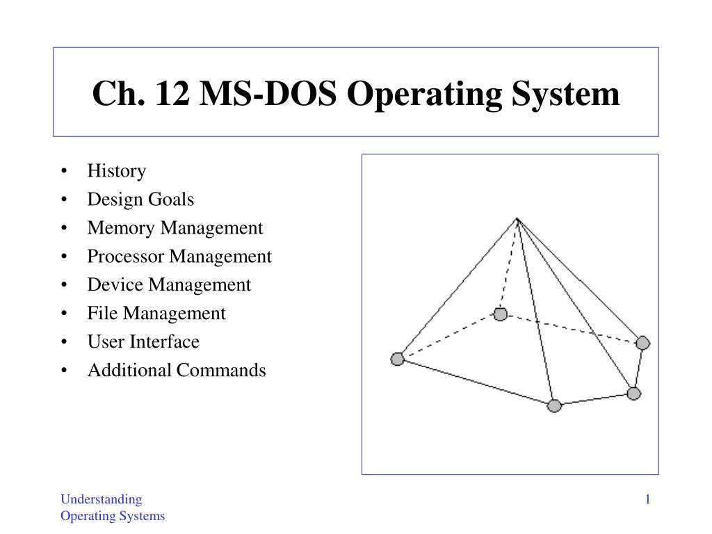 Ch. 12 MS-DOS Operating System