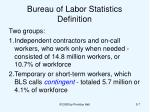 bureau of labor statistics definition