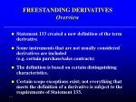freestanding derivatives overview