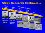 cmos research continues