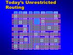today s unrestricted routing