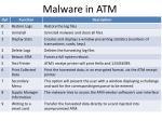 malware in atm