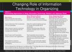 changing role of information technology in organizing