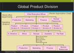 global product division17