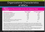 organizational characteristics of mncs33