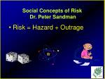 social concepts of risk dr peter sandman