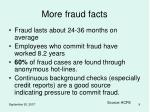 more fraud facts