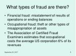what types of fraud are there