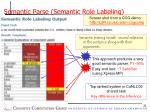 semantic parse semantic role labeling