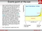 events point at the sun