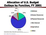 allocation of u s budget outlays by function fy 2001