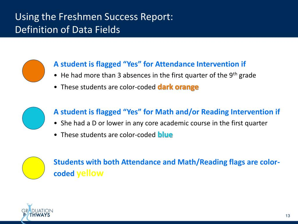 Using the Freshmen Success Report: