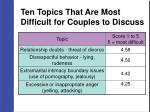ten topics that are most difficult for couples to discuss