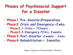 phases of psychosocial support for a disaster