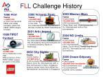 f l l challenge history20