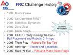 f rc challenge history