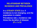 relationship between incidence and prevalence