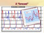 a forecast