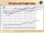oil price and freight rates