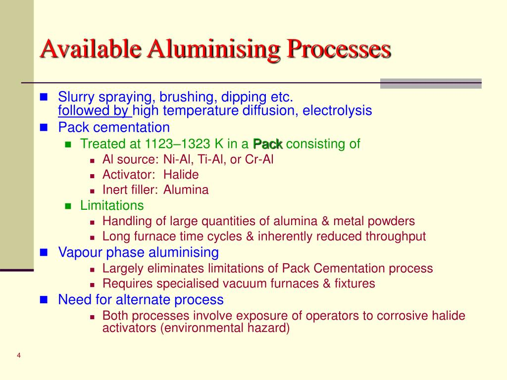 Available Aluminising Processes