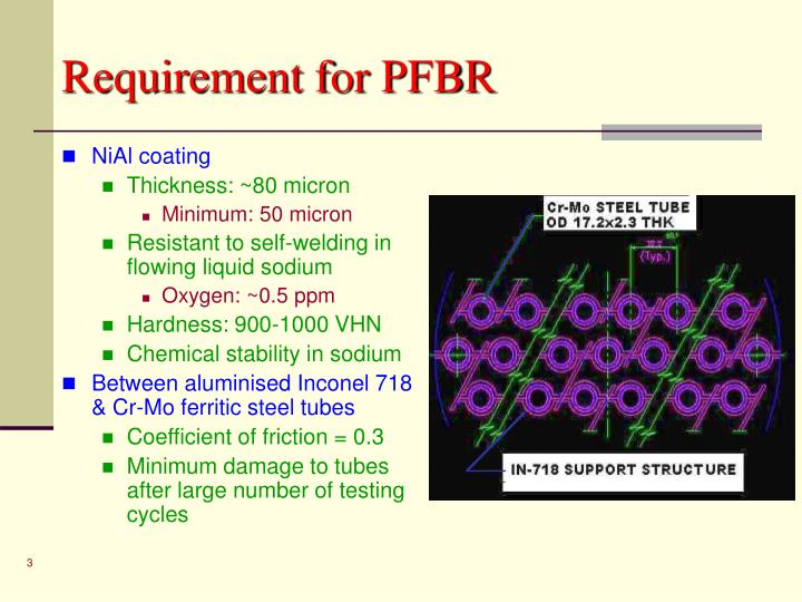 Requirement for pfbr