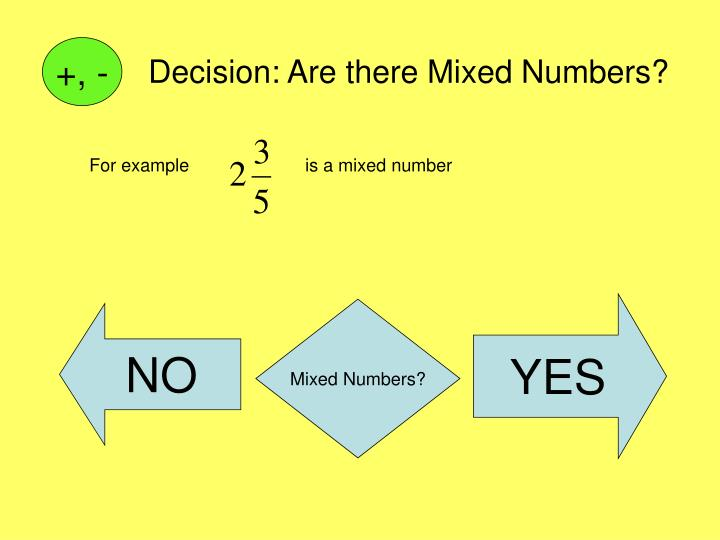 Decision are there mixed numbers