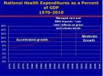 national health expenditures as a percent of gdp 1970 2010