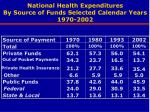 national health expenditures by source of funds selected calendar years 1970 2002