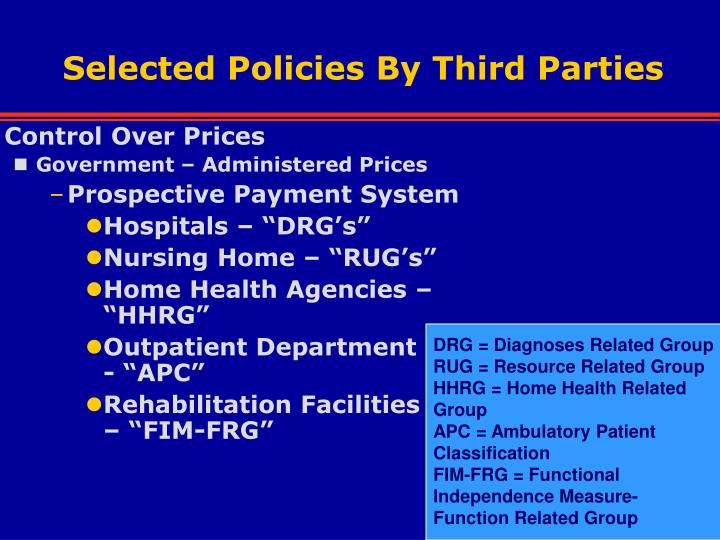 Selected Policies By Third Parties