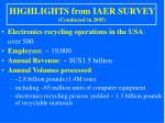 highlights from iaer survey conducted in 2005