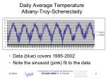 daily average temperature albany troy schenectady