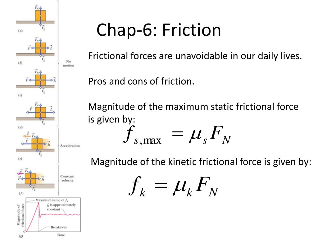 chap 6 friction l.