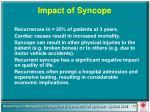 impact of syncope