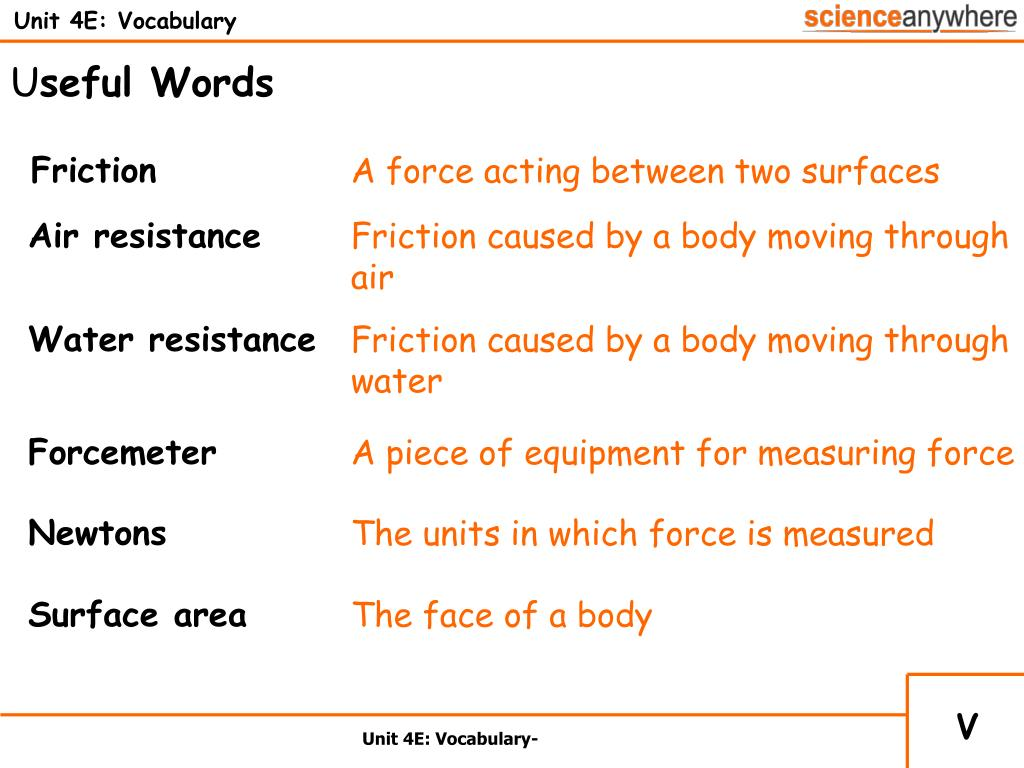 Unit 4E: Vocabulary