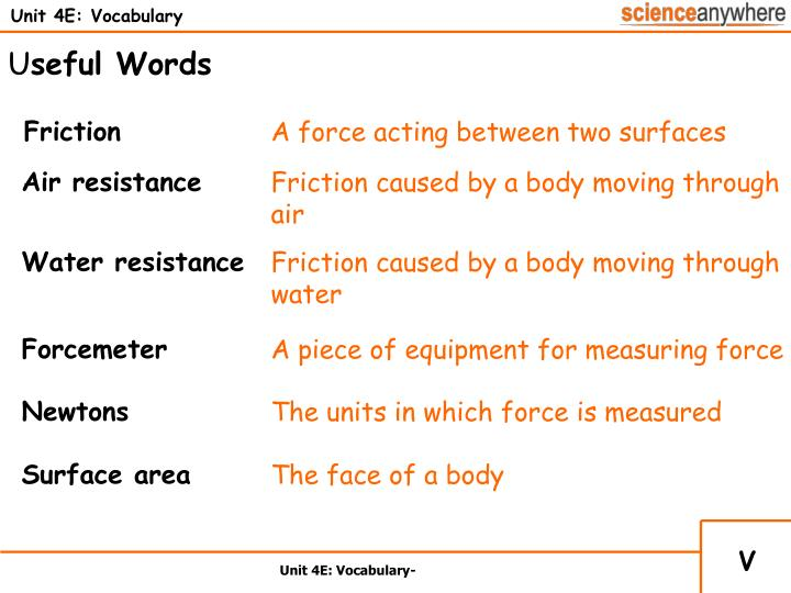 Unit 4e vocabulary