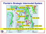 florida s strategic intermodal system