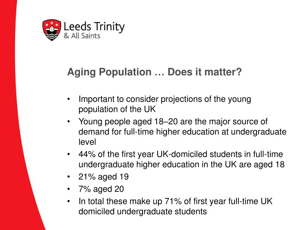 Aging Population … Does it matter?