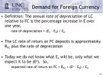 demand for foreign currency28