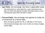spot vs forward rates