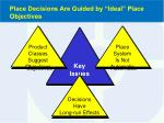 place decisions are guided by ideal place objectives