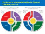 producers or intermediaries may be channel captains exhibit 11 2