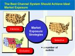 the best channel system should achieve ideal market exposure