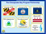 the chesapeake bay program partnership