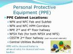 personal protective equipment ppe21