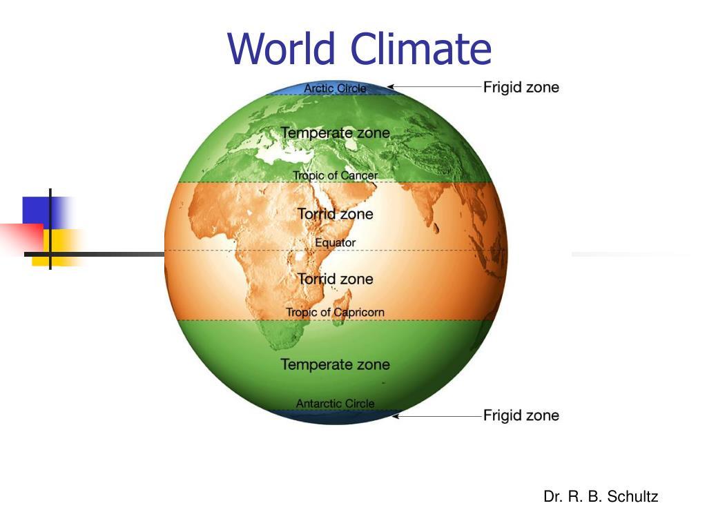world climate l.