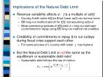 implications of the natural debt limit