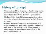 history of concept15